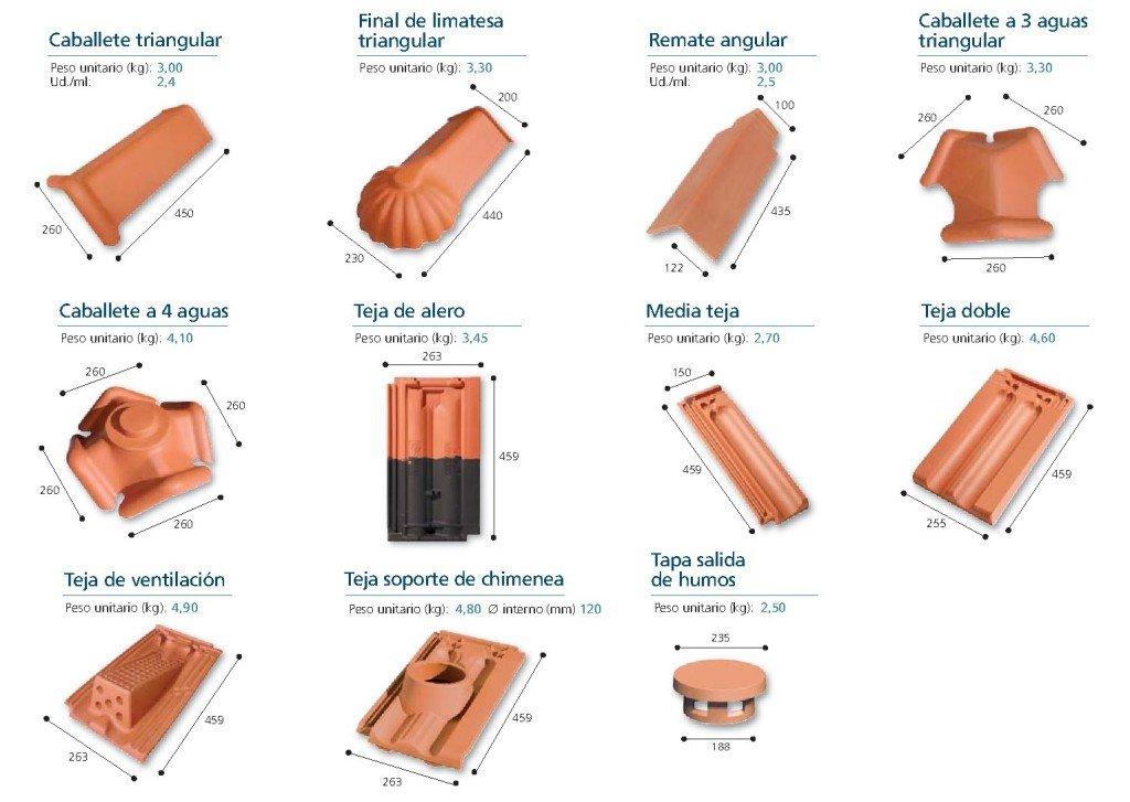 Teja cer mica l gica marsella cemat gijon asturias - Clases de tejas para tejados ...