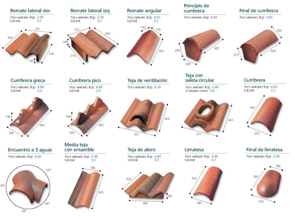 piezas especiales gredos masa granulado teide guadarrama