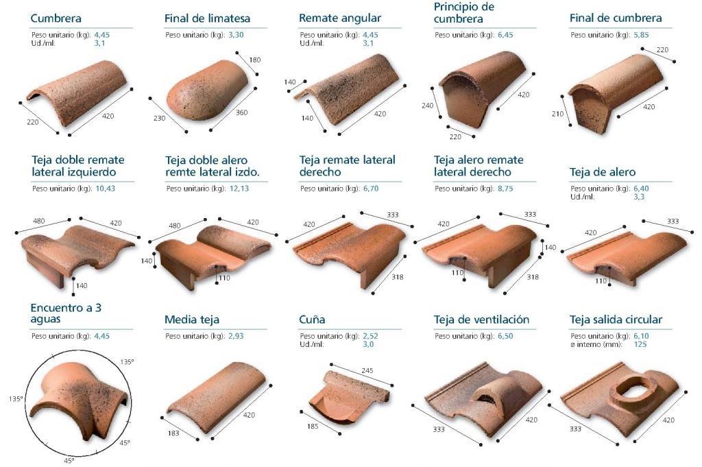 piezas especiales teja h-compact