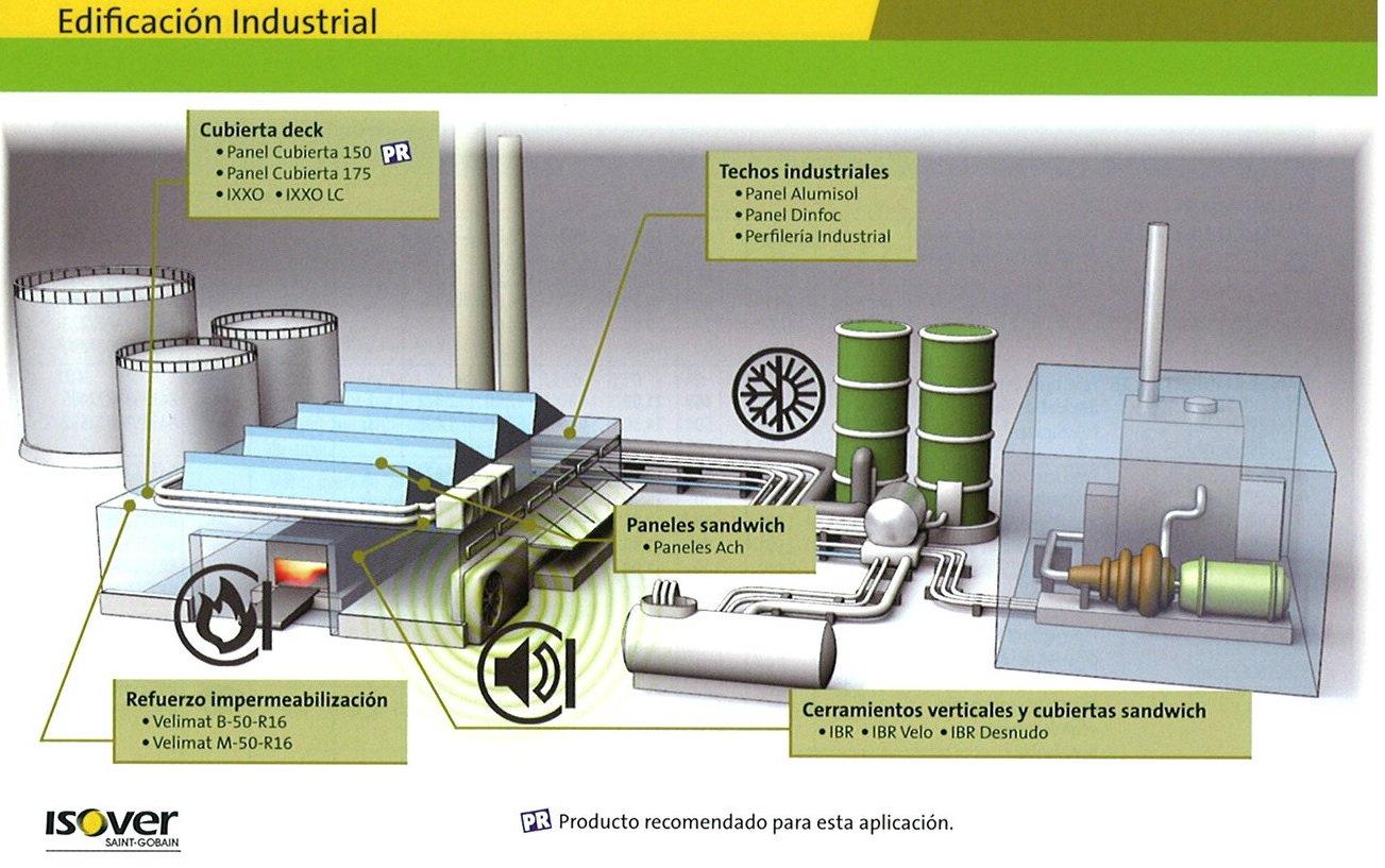 aislamiento para edificacion industrial