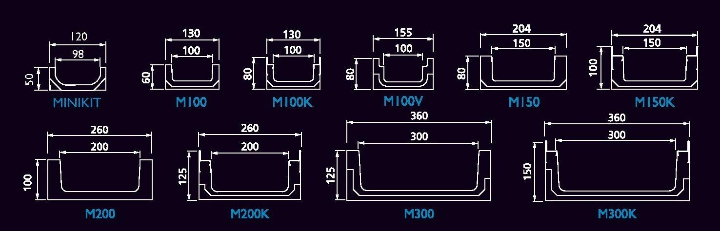 canal hormigon polimero mini dimensiones