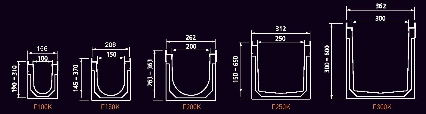 croquis canaletas modelo f