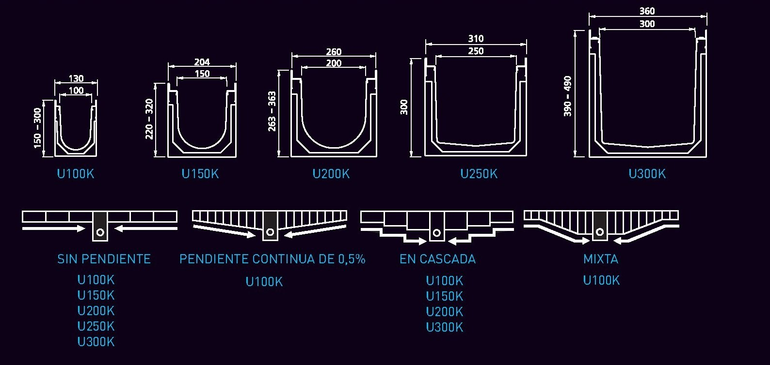 dimensiones canal hormigon polimero uk