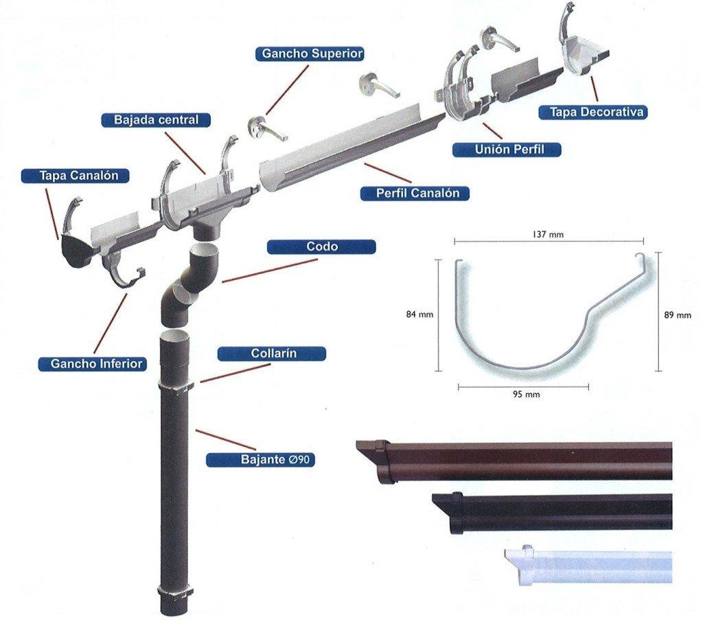 Pumps tubos termo boiler canalon de pvc precios - Precio de canalones de pvc ...