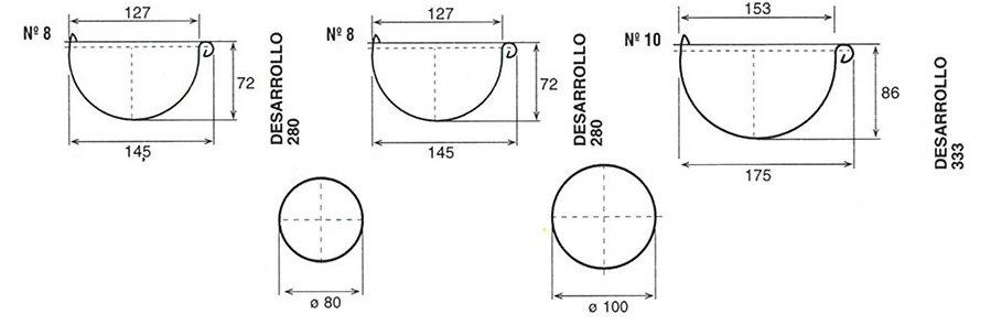 dimensiones canalon aluminio imitacion cobre