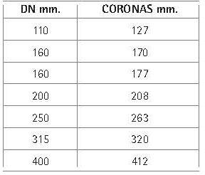 diametros de las coronas