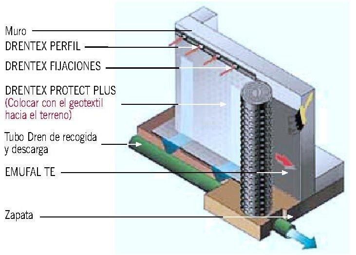 lamina drenante con geotextil drentex protect plus colocacio