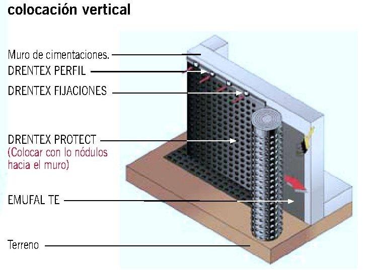 lamina drenante drentex protect 40505580 colocacion vertical