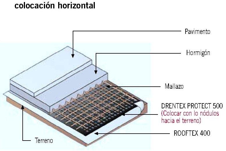 lamina drenante drentex protect 500 colocacion horizontal