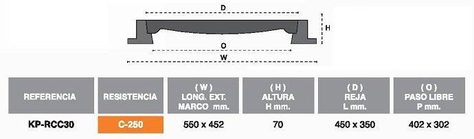 medidas rejas plastico composite