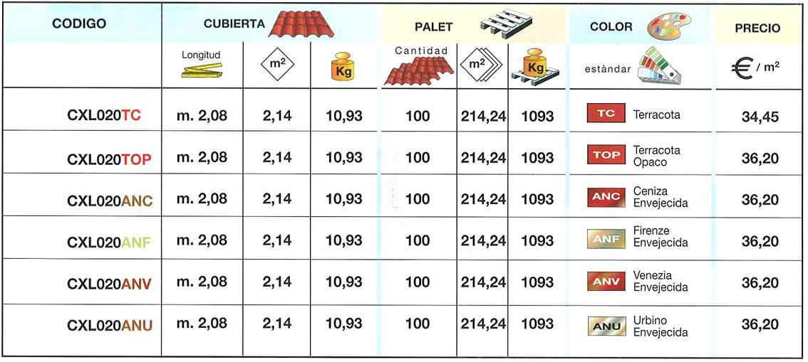 Placa imitaci n teja coppo xl cemat gijon asturias leon for Clases de tejas y precios