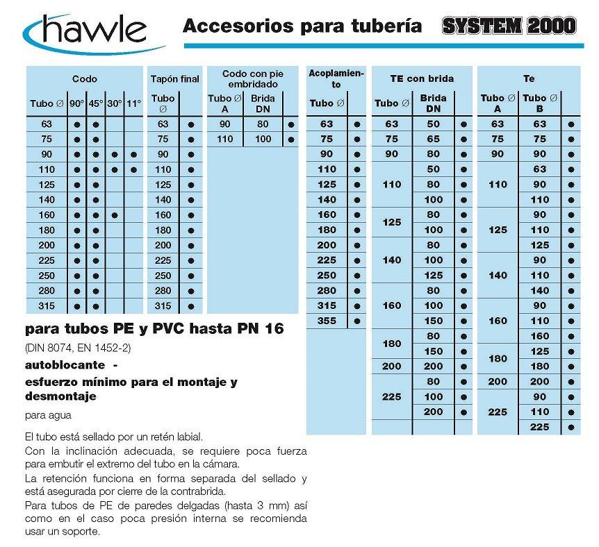 accesorio para tuberia system2000croquis