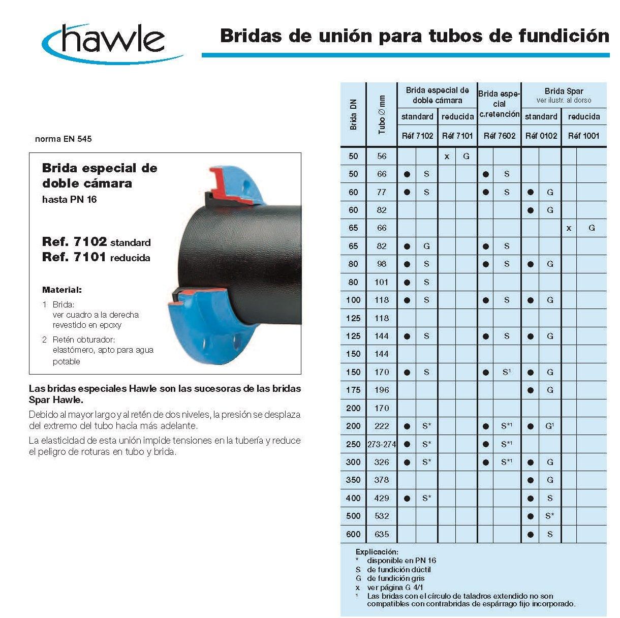 bridas de union para tubos de fundicion croquis
