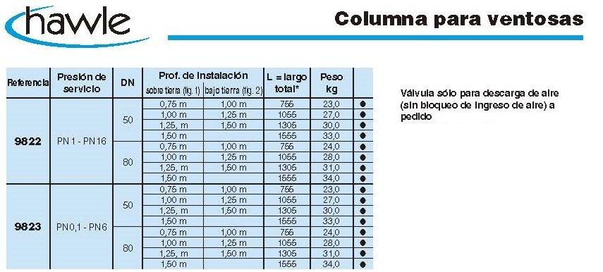 columna para ventosas croquis