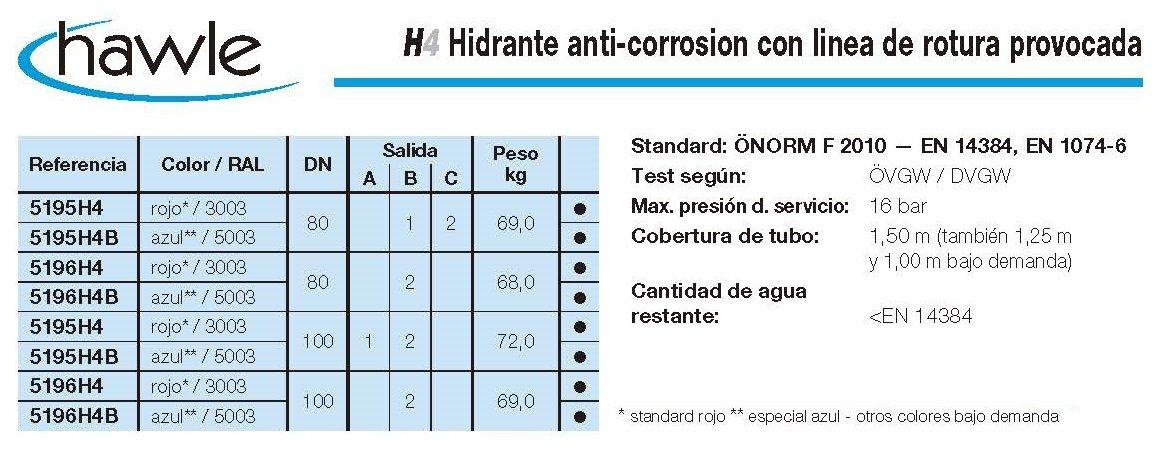 hidrante anticorrosion con linea de rotura provocada croquis