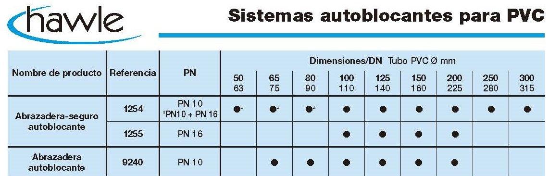 sistemas autoblocantes para pvc croquis