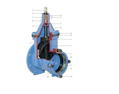 valvula brida system 2000 img