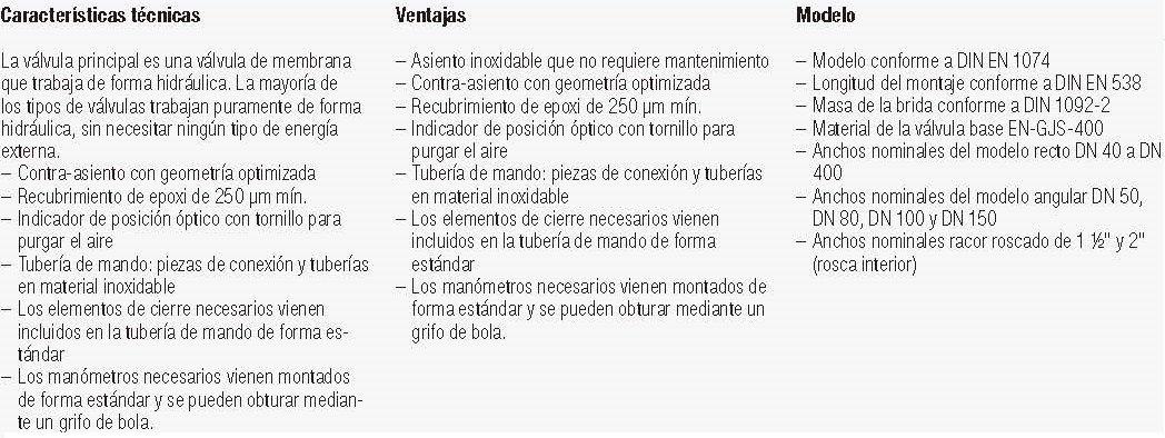 valvulas reguladoras automaticas caracteristicas