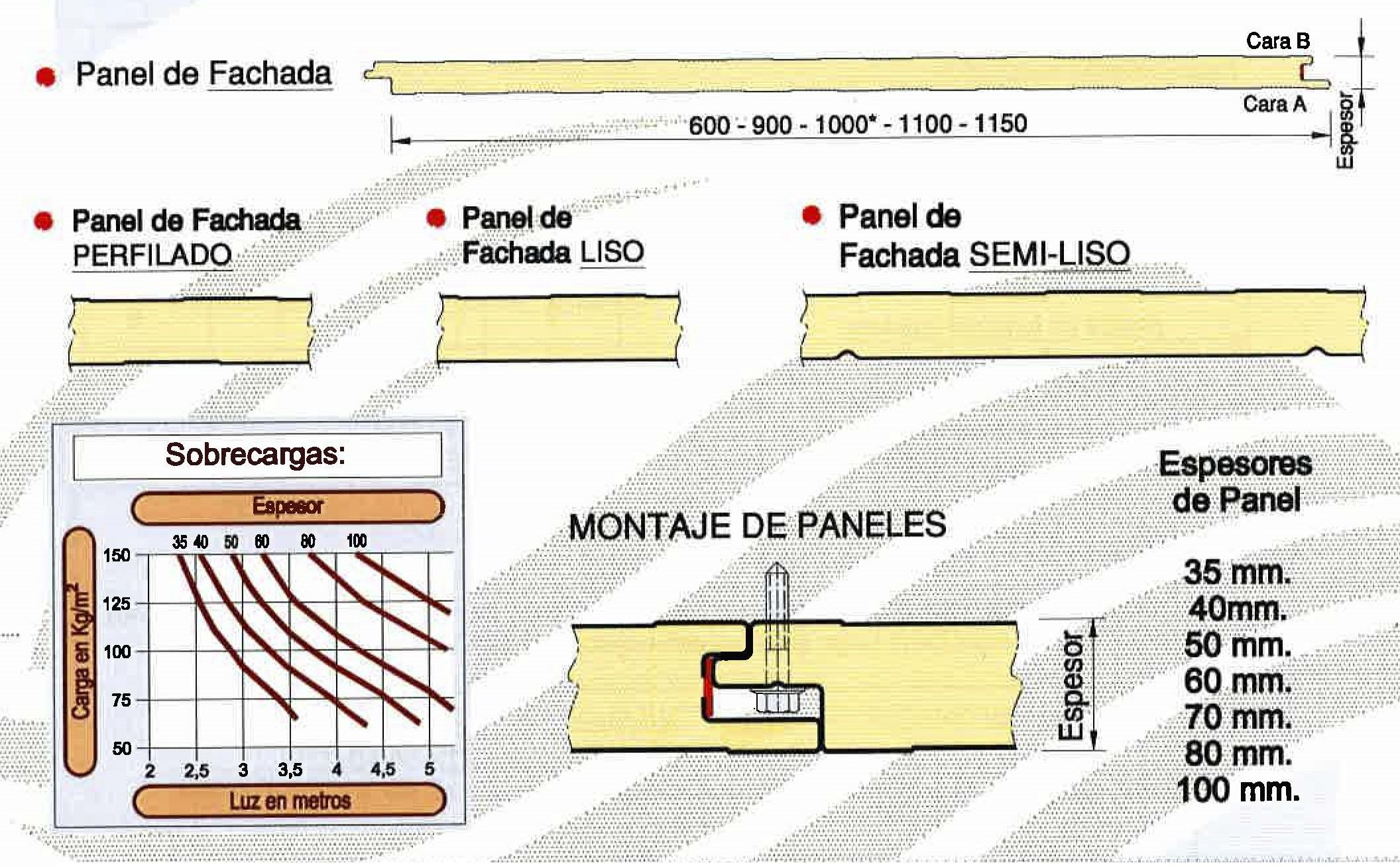 montaje-chapa-sandwich-panel-aislante-fachada-poliuretano